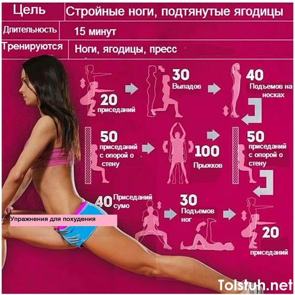 Необходимые условия похудения