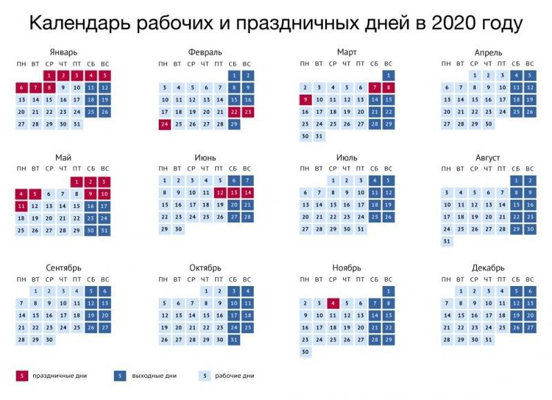 Как отдыхаем 23 февраля и 8 марта в 2020 году